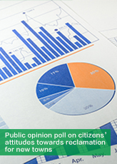 Public opinion poll on citizens' attitudes towards reclamation for new towns